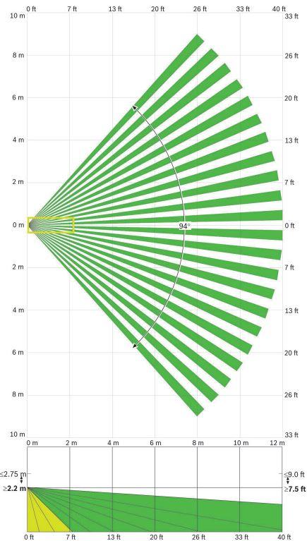 zasięg detekcji czujki ruchu BPR2 W12 Blue Line BOSCH