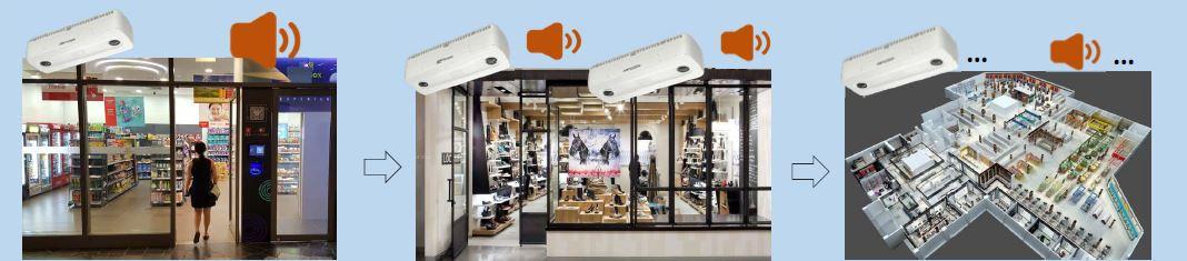 DS-2CD6825G0_C-IS - zastosowanie do zliczania osób w sklepie