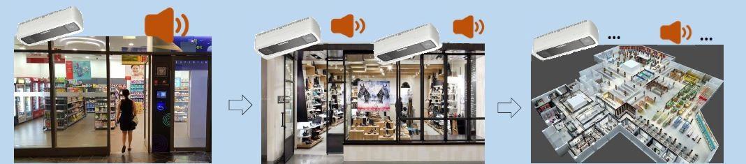 DS-2CD6825G0/C-IVS - zastosowanie kamery do systemów zliczania osób